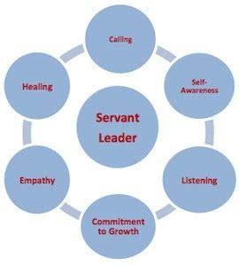 Essays on leadership traits